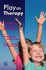 Screening Tools and Therapeutic Interventions